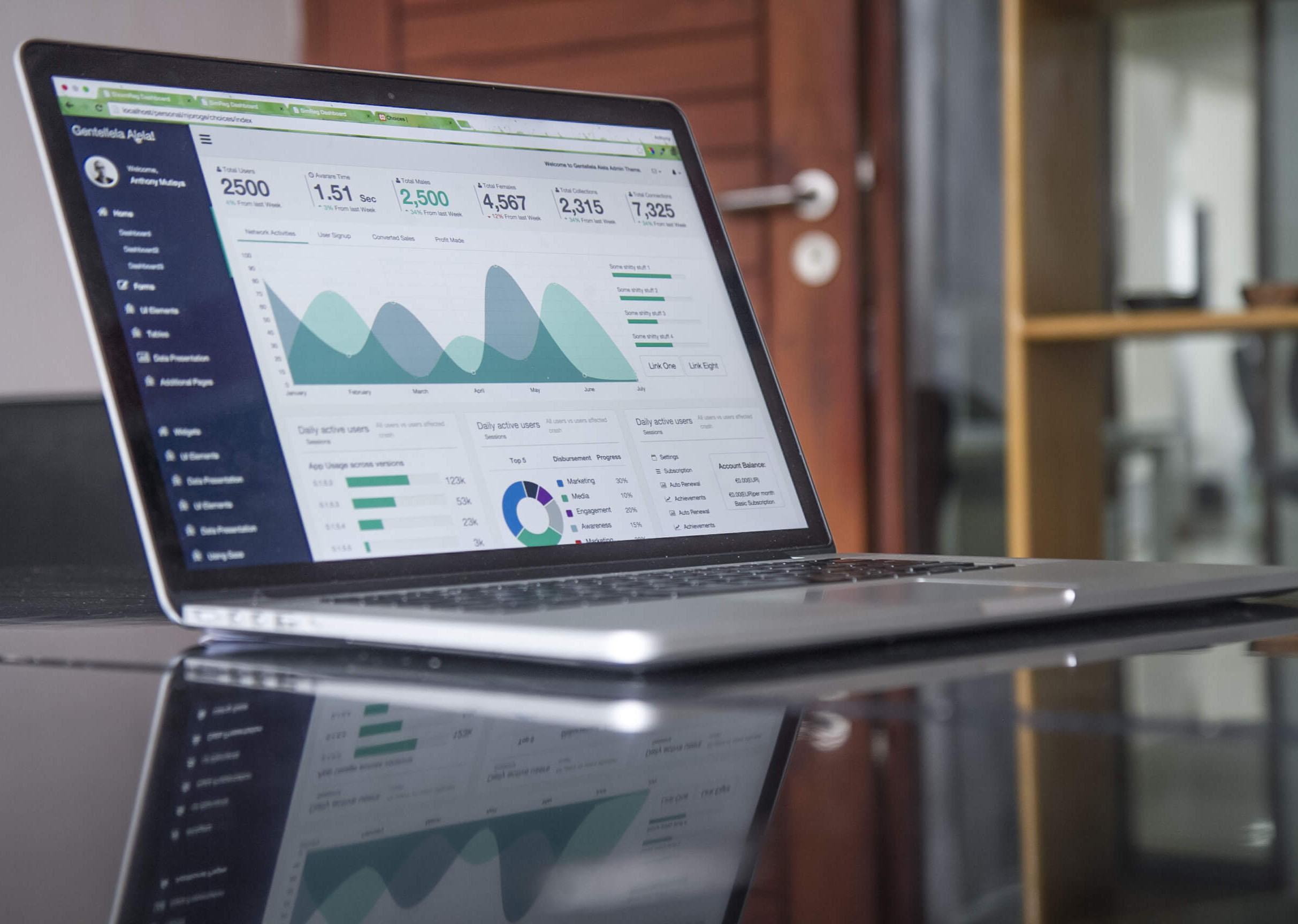 SMS marketing key performance indicators